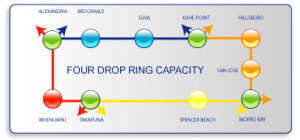 4 Drop Schematic Small Image