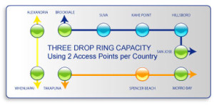 3 Drop Schematic small image